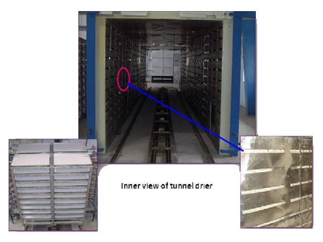 Applications Of Tunnel Dryer